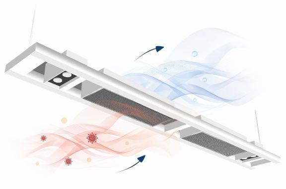 LED und UVC - 99% Corona Viren Reduktion - LED – Leuchtensystem mit integrierter Luftentkeimung